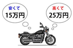 バイク買取相場